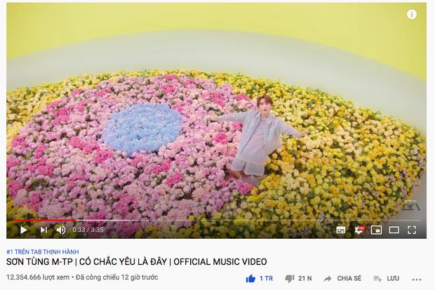 """""""Có Chắc Yêu Là Đây"""" Sơn Tùng M-TP """"càn quét"""" sau 12 giờ ra mắt: Kỷ lục 12 triệu view, #1 Châu Á, #1 Canada, #2 thế giới"""